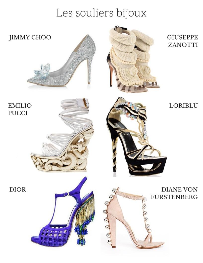 Où ranger ses chaussures à talons?
